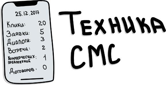 Пример информации, собранной с помощью техники СМС