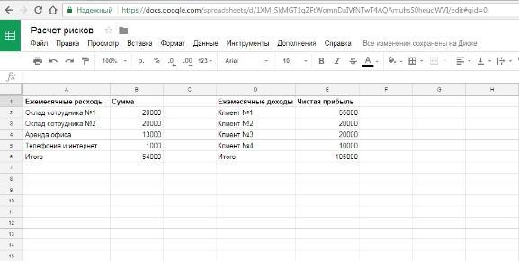 Шаблон, который Ольга использовала, чтобы рассчитать стоимость открытия филиала.